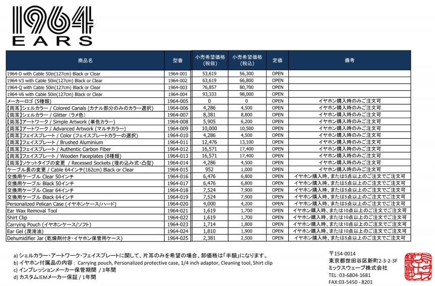 スクリーンショット 2013-02-26 22.52.36